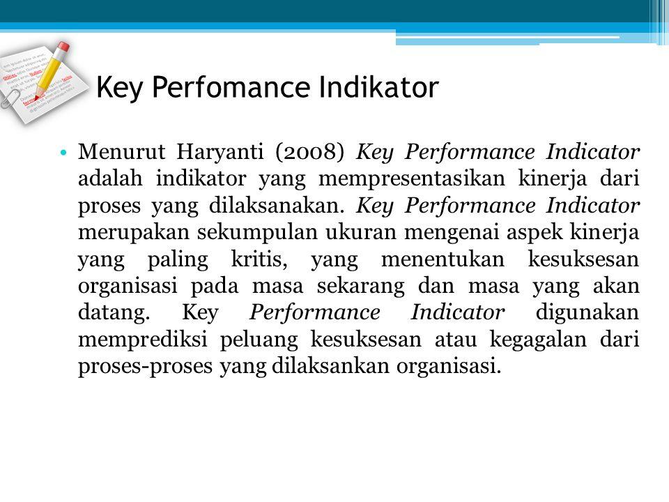 Key Perfomance Indikator