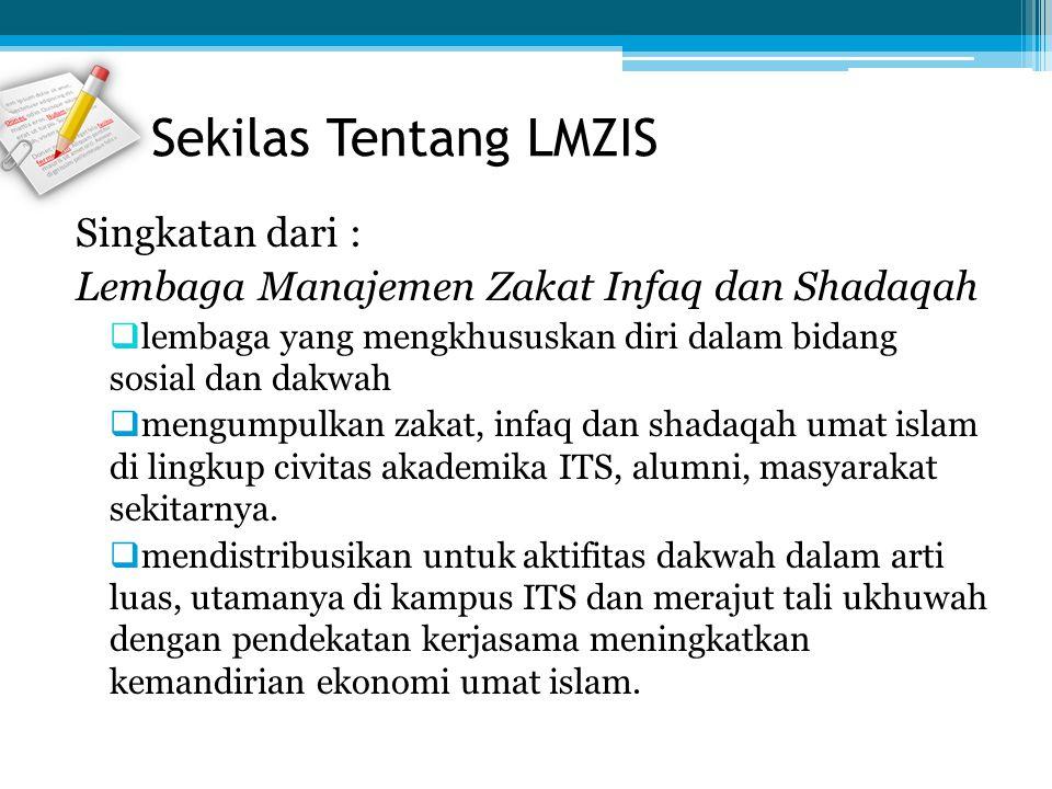 Sekilas Tentang LMZIS Singkatan dari :