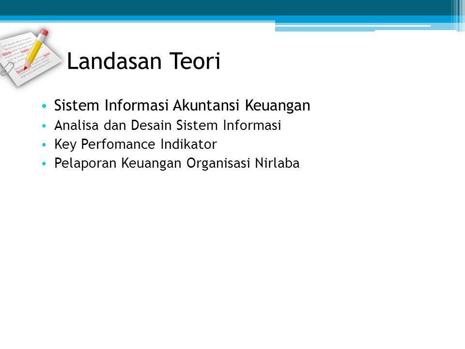 Landasan Teori Sistem Informasi Akuntansi Keuangan