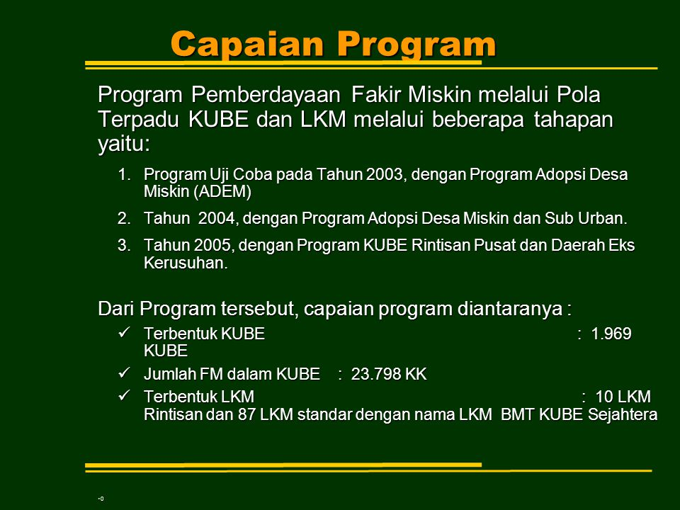 Capaian Program Program Pemberdayaan Fakir Miskin melalui Pola Terpadu KUBE dan LKM melalui beberapa tahapan yaitu:
