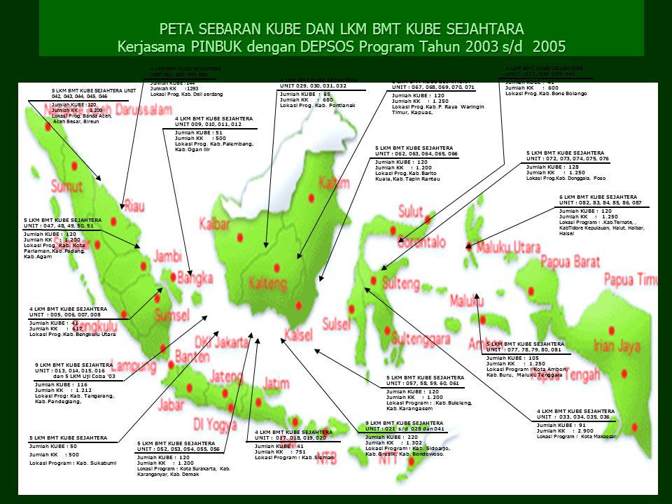 PETA SEBARAN KUBE DAN LKM BMT KUBE SEJAHTARA Kerjasama PINBUK dengan DEPSOS Program Tahun 2003 s/d 2005