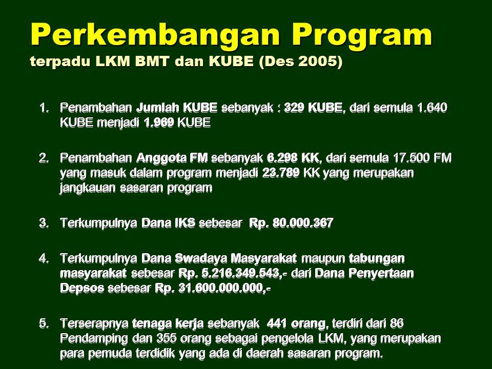Perkembangan Program terpadu LKM BMT dan KUBE (Des 2005)