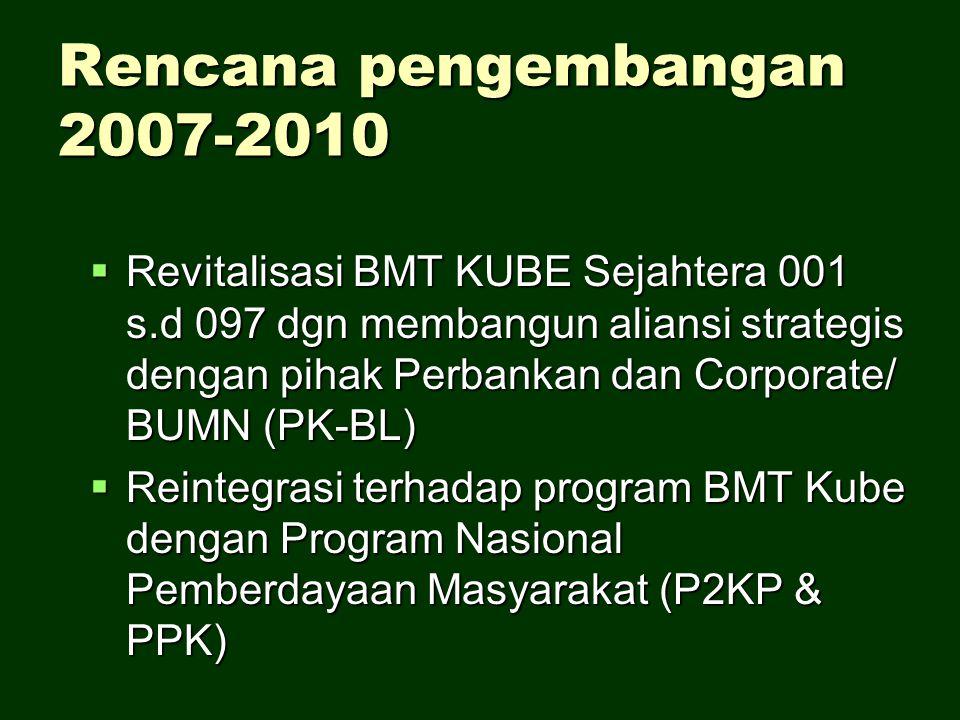 Rencana pengembangan 2007-2010