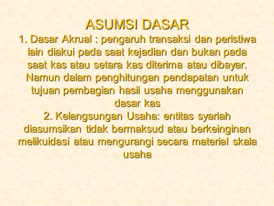 ASUMSI DASAR 1.