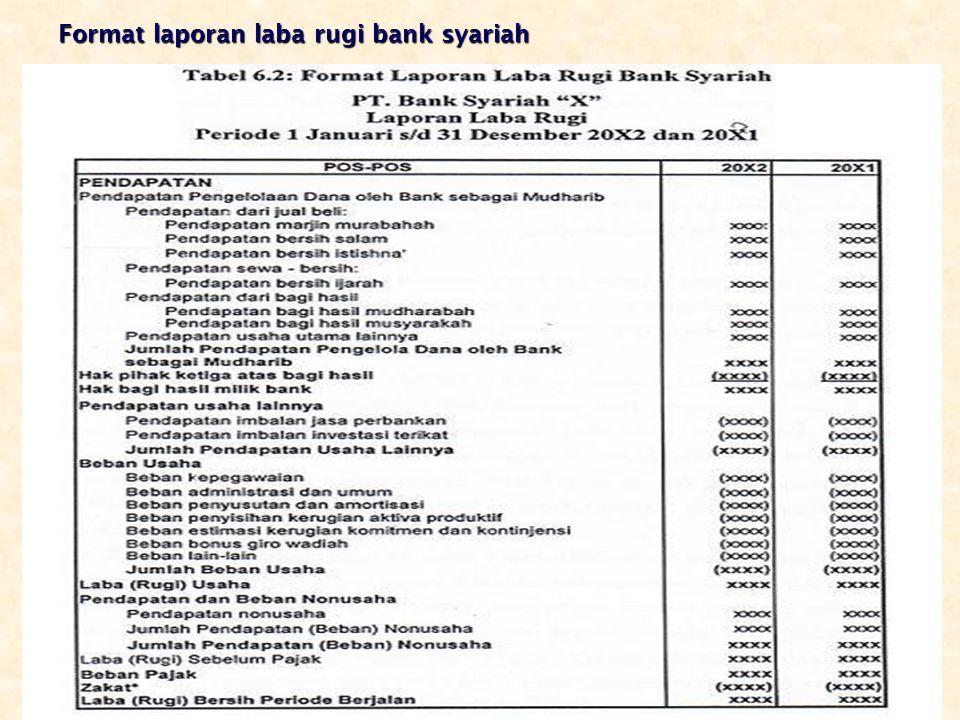Format laporan laba rugi bank syariah