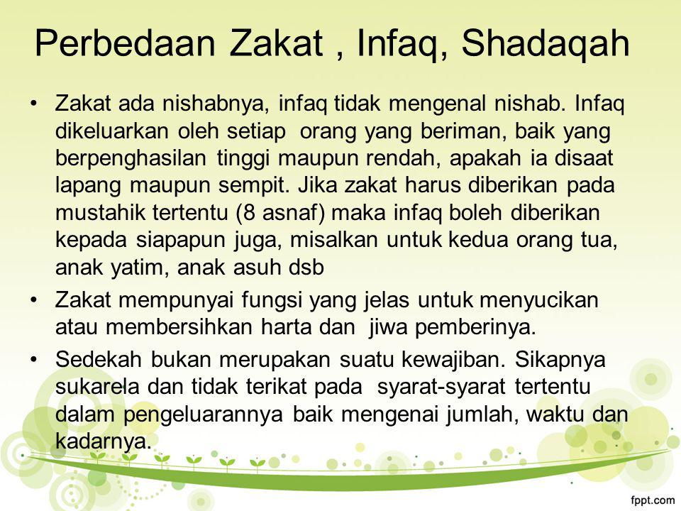 Perbedaan Zakat , Infaq, Shadaqah