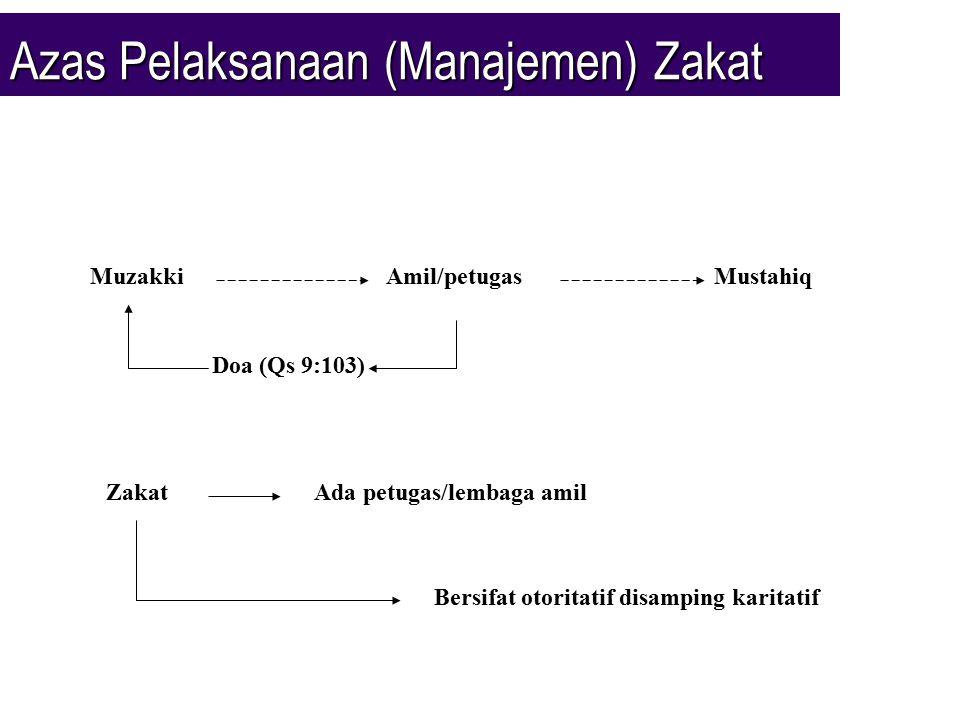 Azas Pelaksanaan (Manajemen) Zakat