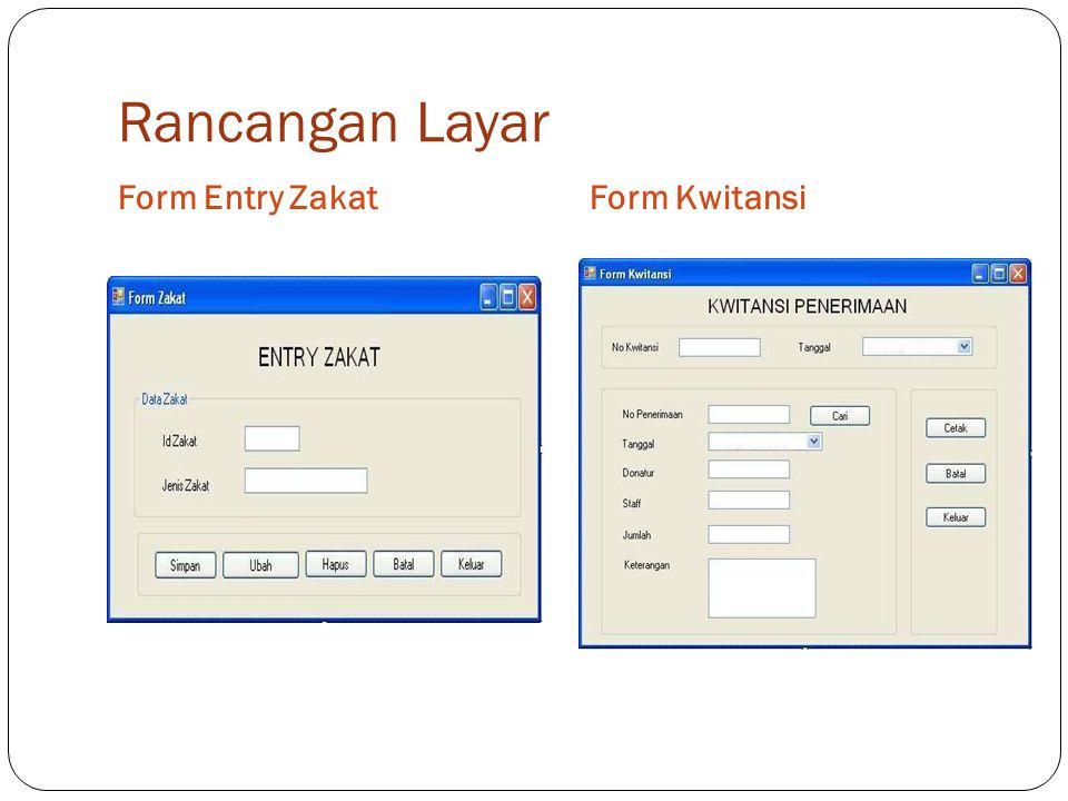 Rancangan Layar Form Entry Zakat Form Kwitansi