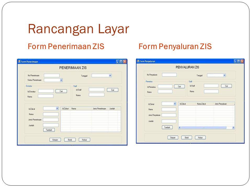 Rancangan Layar Form Penerimaan ZIS Form Penyaluran ZIS