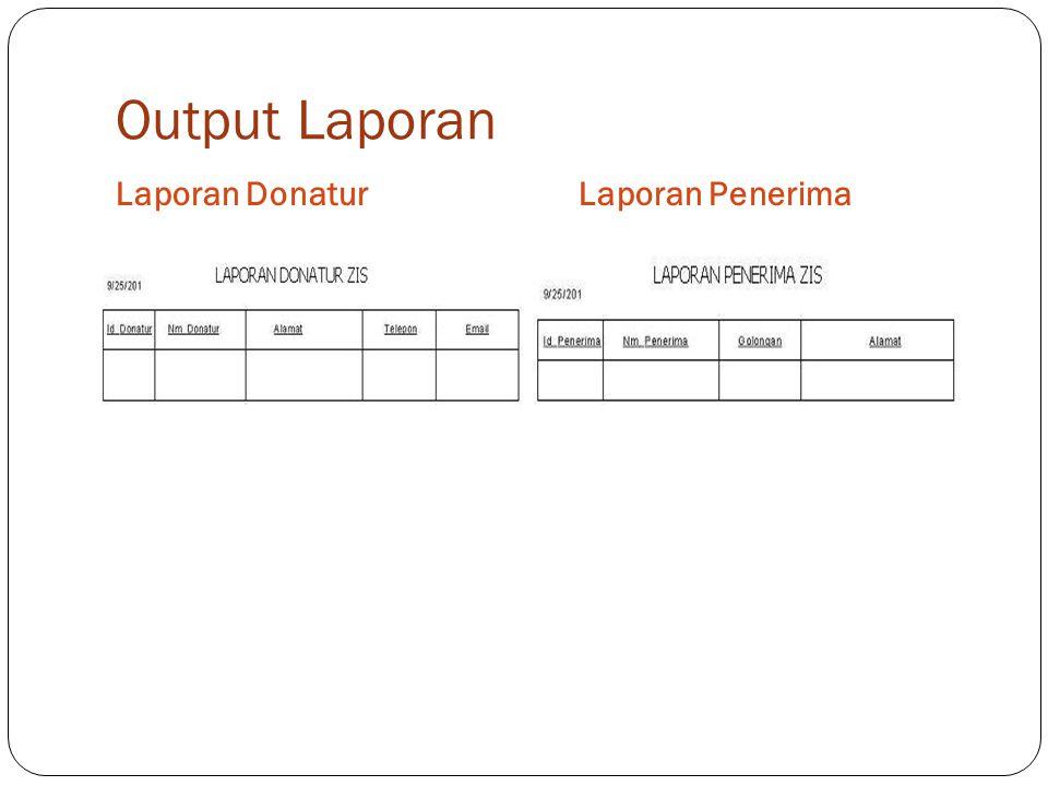 Output Laporan Laporan Donatur Laporan Penerima
