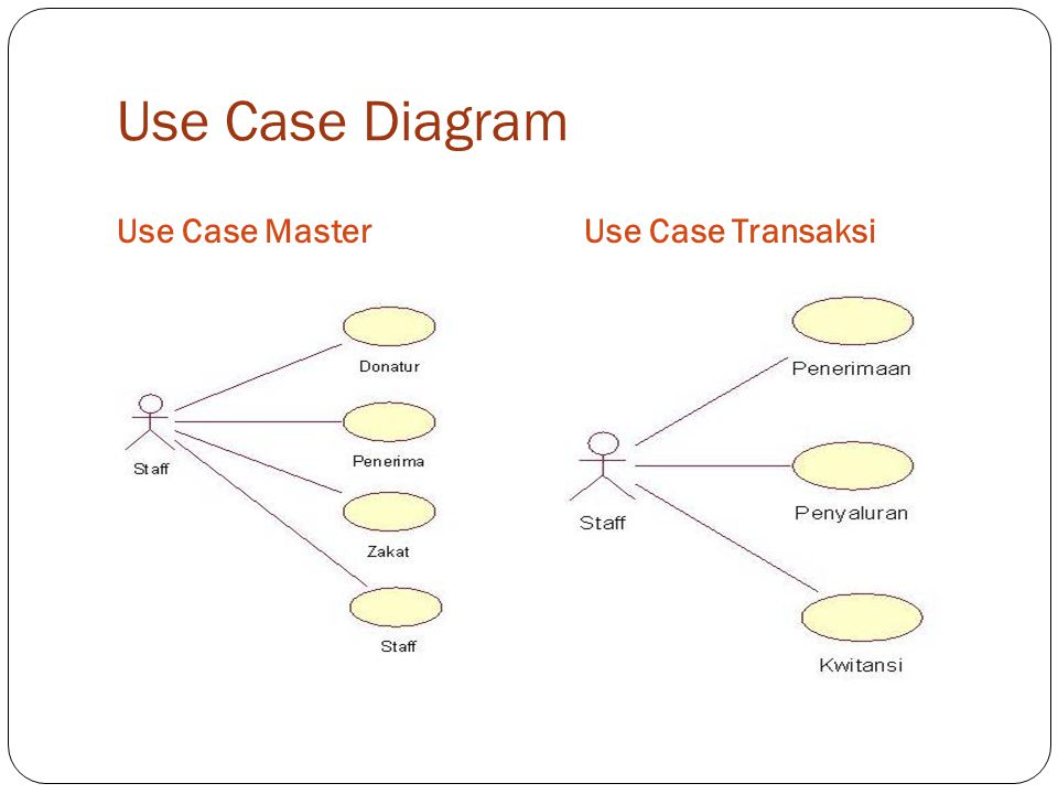 use case diagram How do you write a use case use cases contain the following elements: such as uml activity diagrams or actor-use case diagrams.