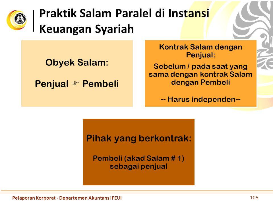 Praktik Salam Paralel di Instansi Keuangan Syariah