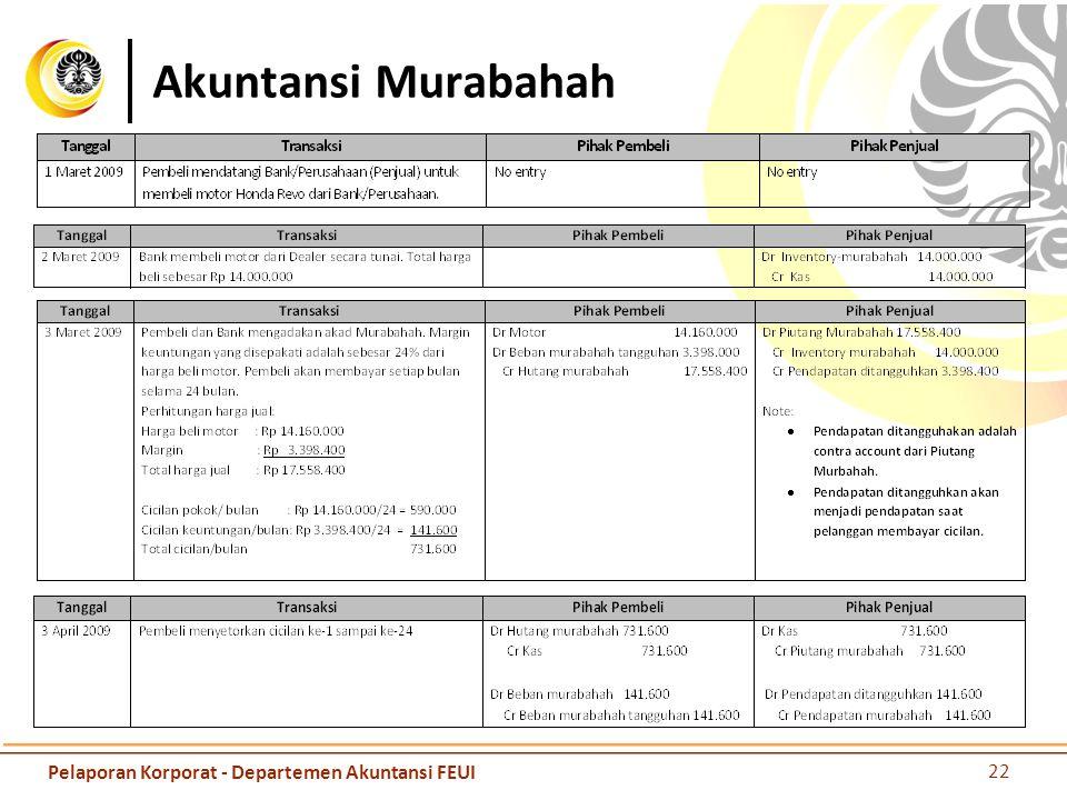 Akuntansi Murabahah Pelaporan Korporat - Departemen Akuntansi FEUI