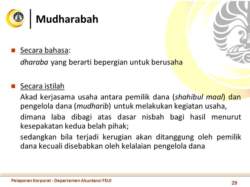 Mudharabah Secara bahasa: