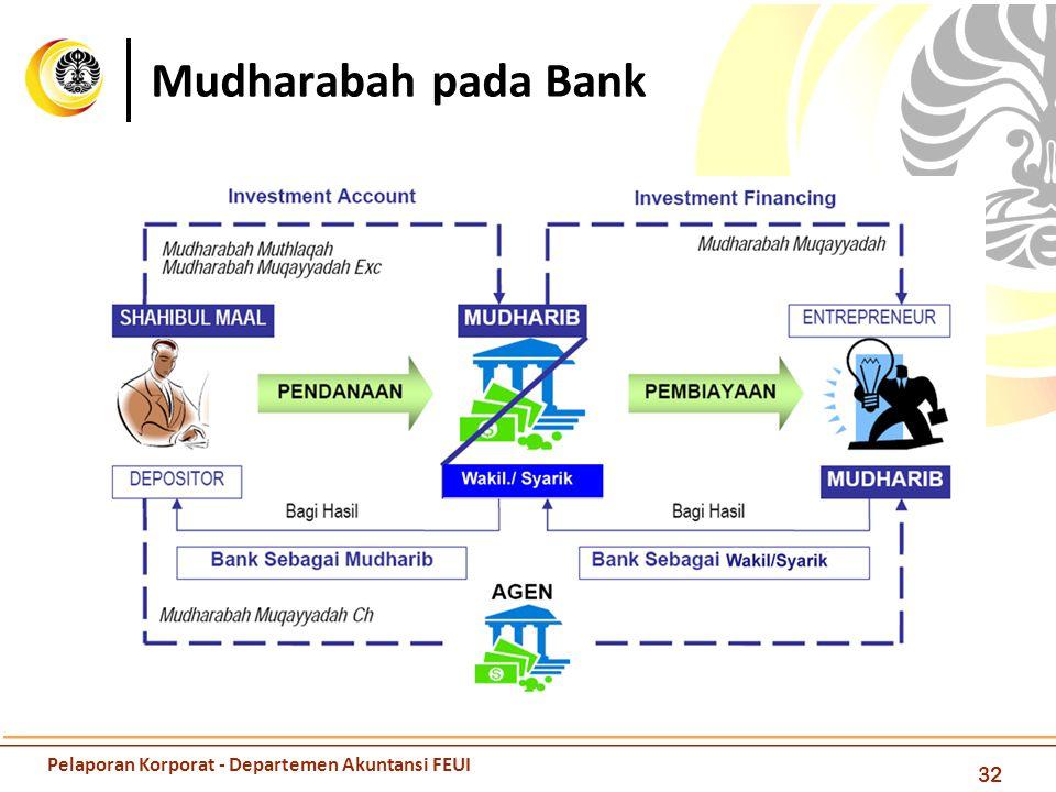 Mudharabah pada Bank Pelaporan Korporat - Departemen Akuntansi FEUI