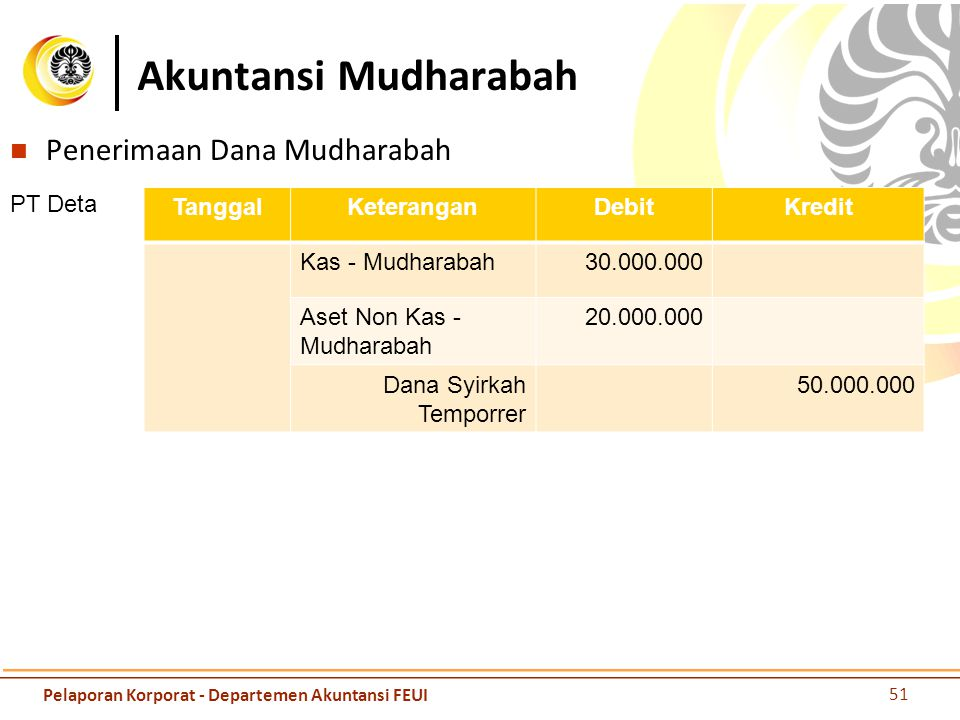 Akuntansi Mudharabah Penerimaan Dana Mudharabah PT Deta Tanggal