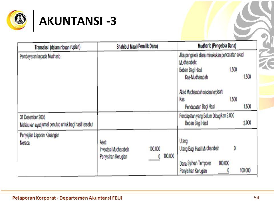 AKUNTANSI -3 Pelaporan Korporat - Departemen Akuntansi FEUI