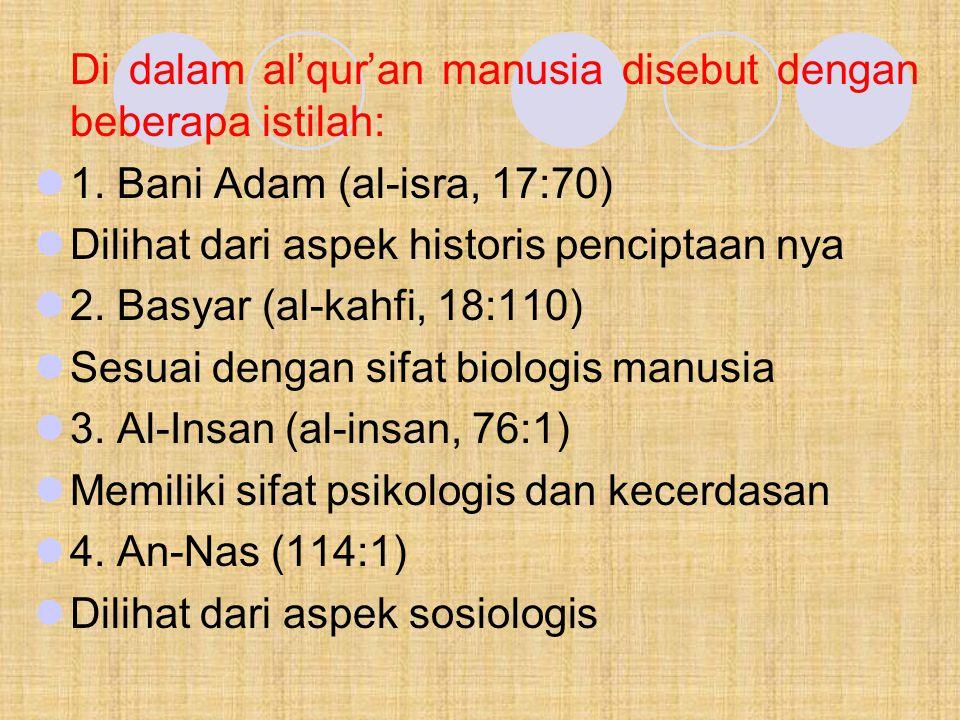 Di dalam al'qur'an manusia disebut dengan beberapa istilah: