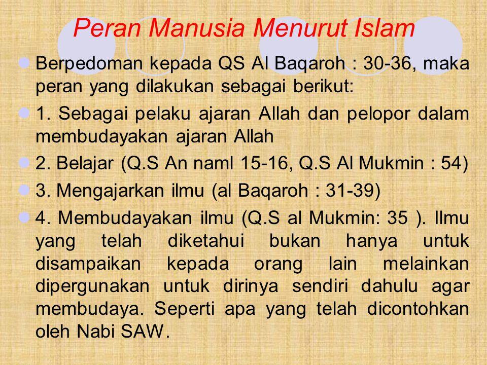 Peran Manusia Menurut Islam