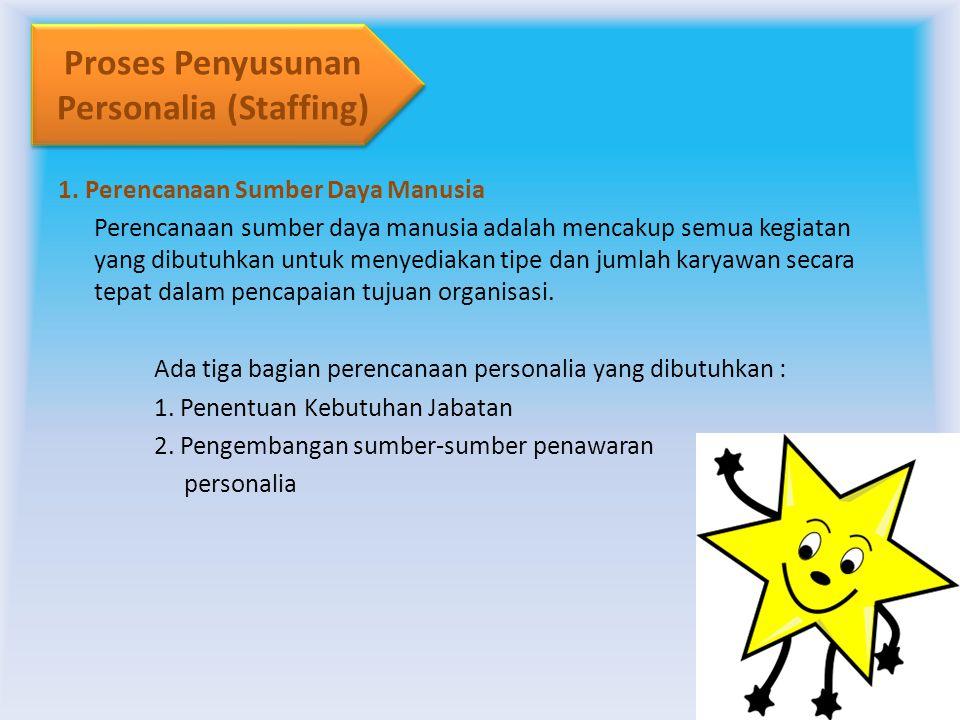 Proses Penyusunan Personalia (Staffing)