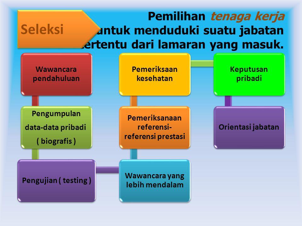 Seleksi Pemilihan tenaga kerja potensial untuk menduduki suatu jabatan tertentu dari lamaran yang masuk.
