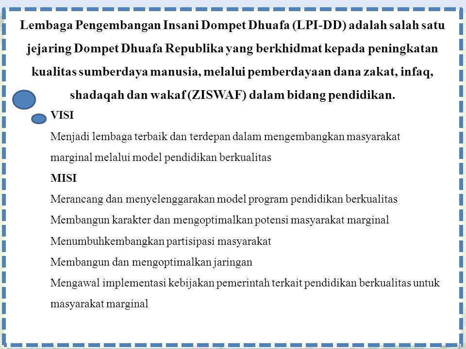 Lembaga Pengembangan Insani Dompet Dhuafa (LPI-DD) adalah salah satu jejaring Dompet Dhuafa Republika yang berkhidmat kepada peningkatan kualitas sumberdaya manusia, melalui pemberdayaan dana zakat, infaq, shadaqah dan wakaf (ZISWAF) dalam bidang pendidikan.