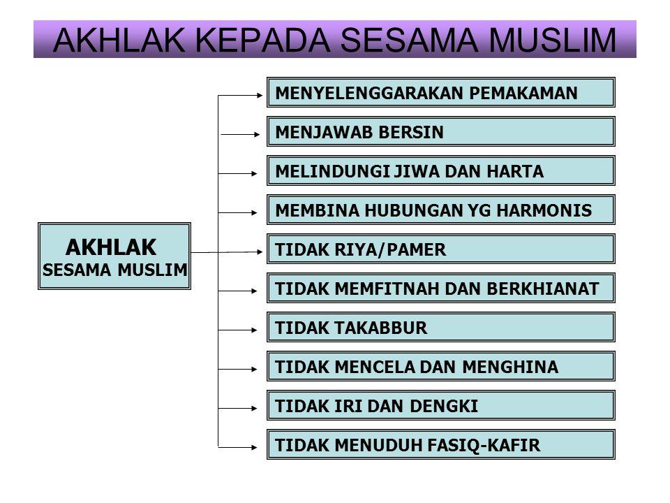 AKHLAK KEPADA SESAMA MUSLIM