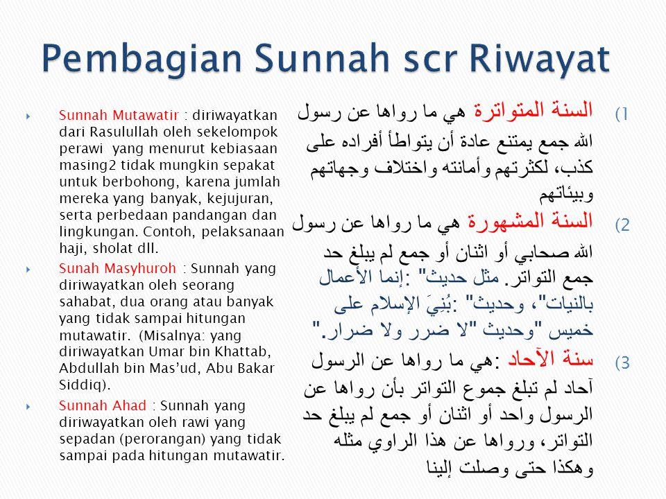 Pembagian Sunnah scr Riwayat