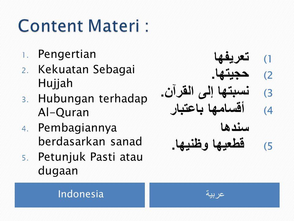 Content Materi : تعريفها حجيتها. نسبتها إلى القرآن.
