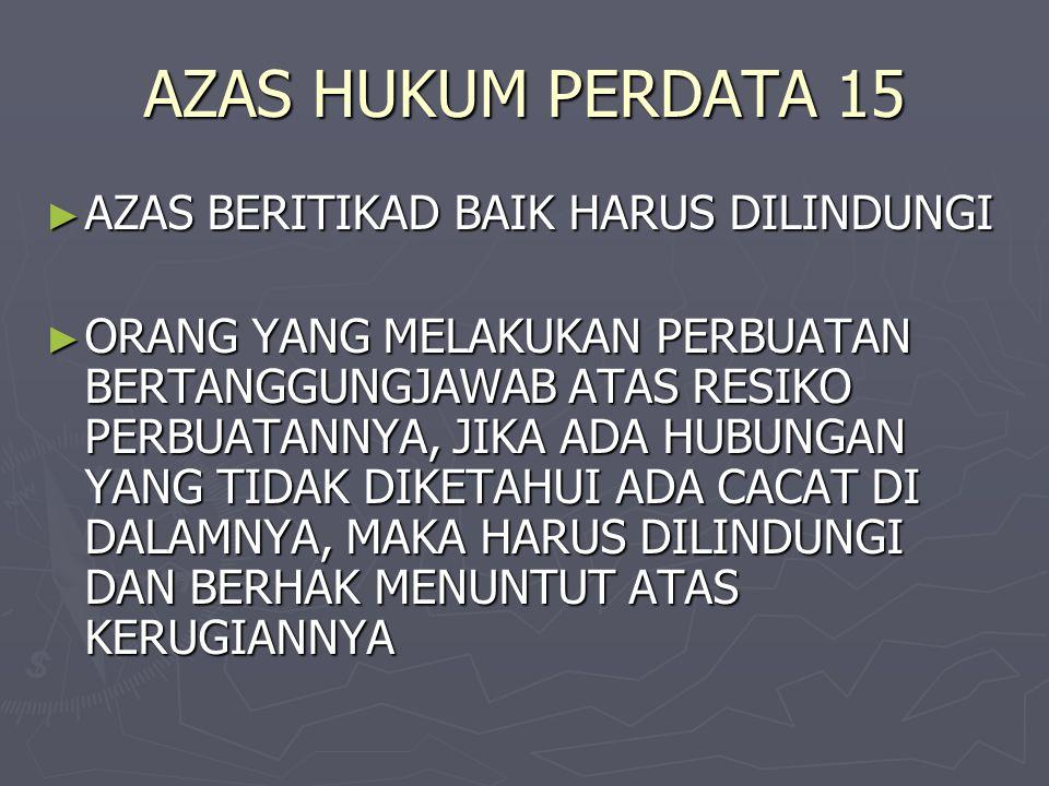 AZAS HUKUM PERDATA 15 AZAS BERITIKAD BAIK HARUS DILINDUNGI
