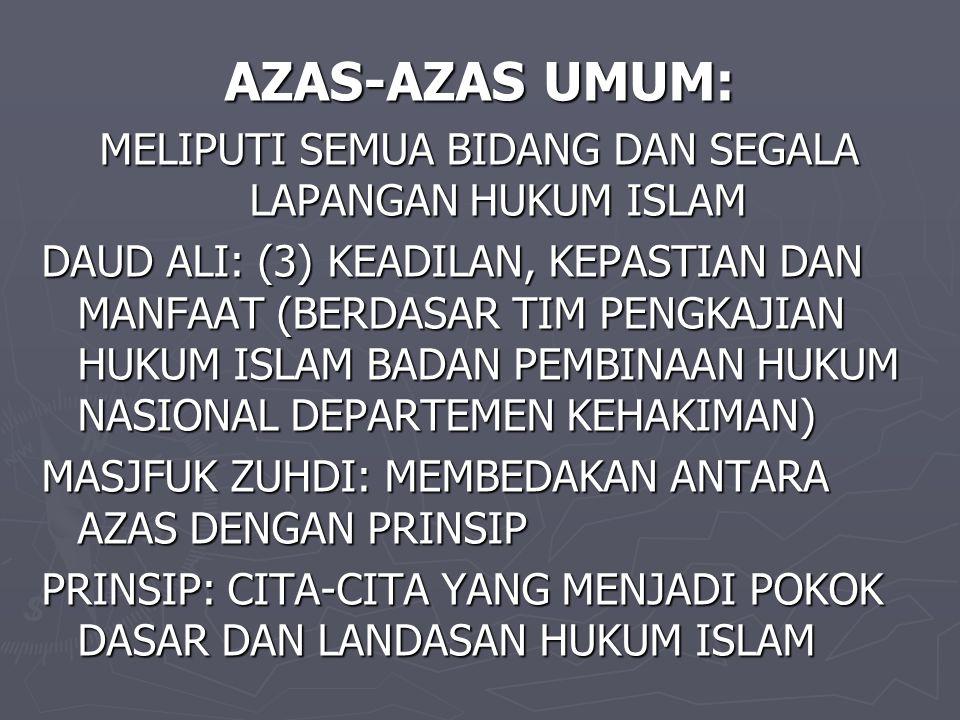 MELIPUTI SEMUA BIDANG DAN SEGALA LAPANGAN HUKUM ISLAM