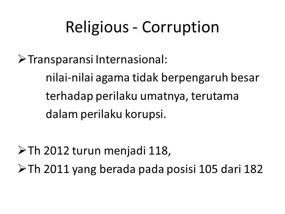 Religious - Corruption