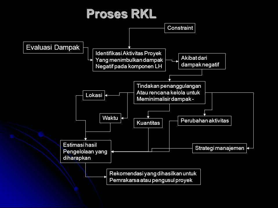 Proses RKL Evaluasi Dampak Constraint Identifikasi Aktivitas Proyek