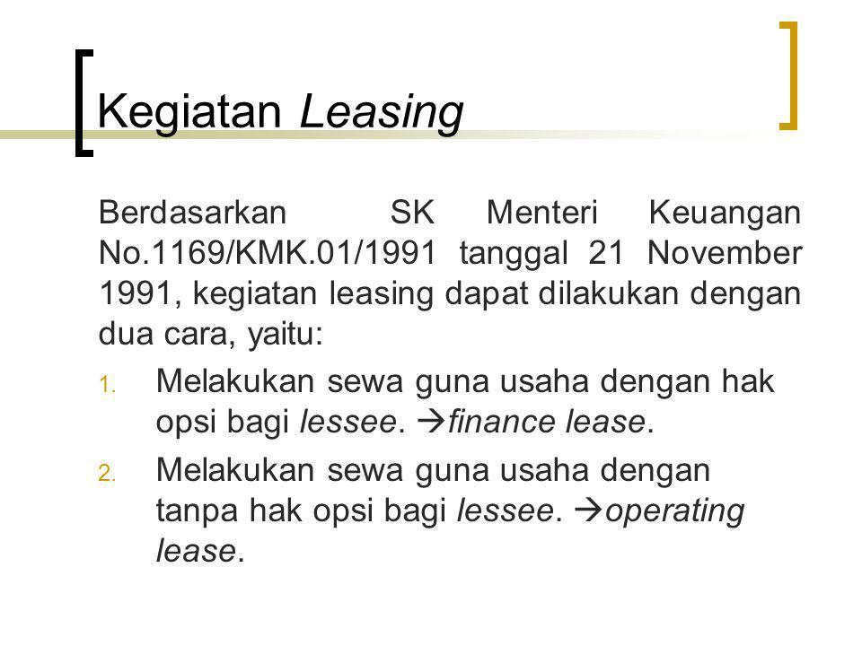 Kegiatan Leasing