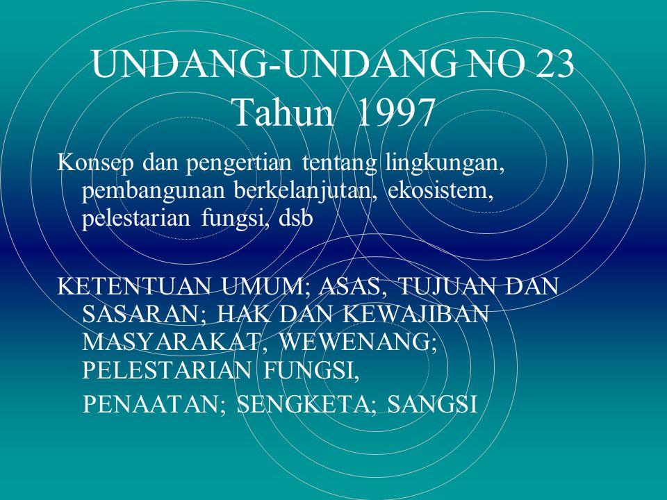 UNDANG-UNDANG NO 23 Tahun 1997