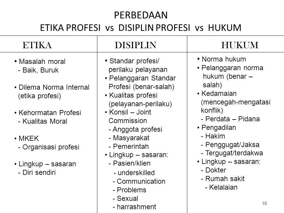 PERBEDAAN ETIKA PROFESI vs DISIPLIN PROFESI vs HUKUM