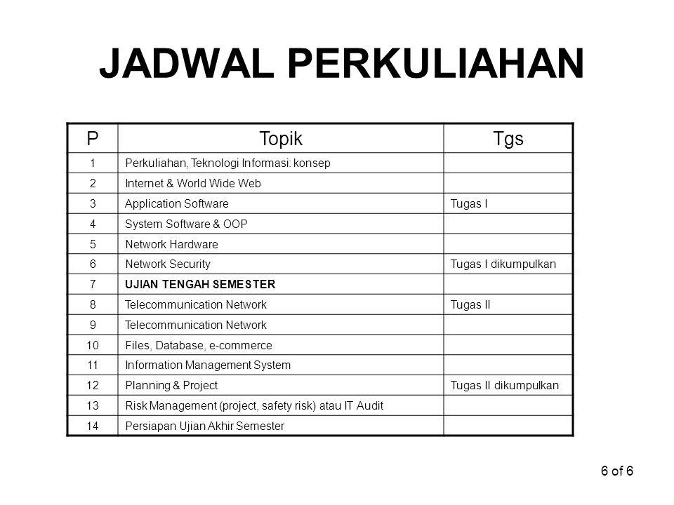 JADWAL PERKULIAHAN P Topik Tgs 1