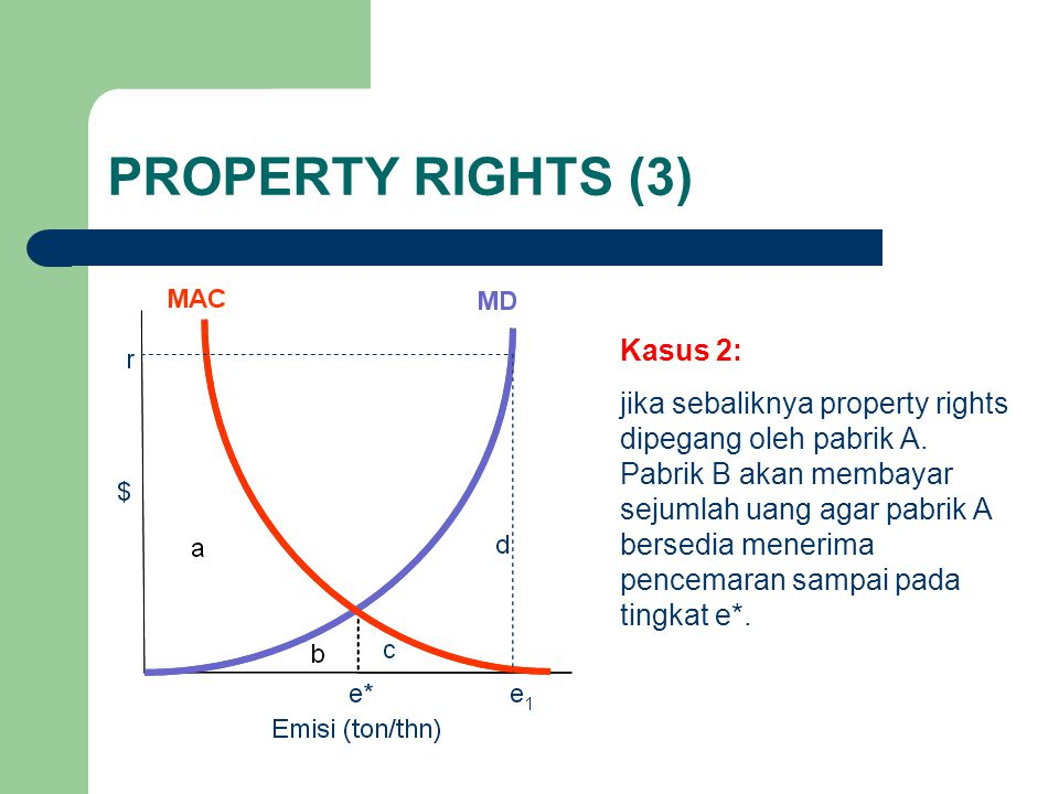 PROPERTY RIGHTS (3) Kasus 2:
