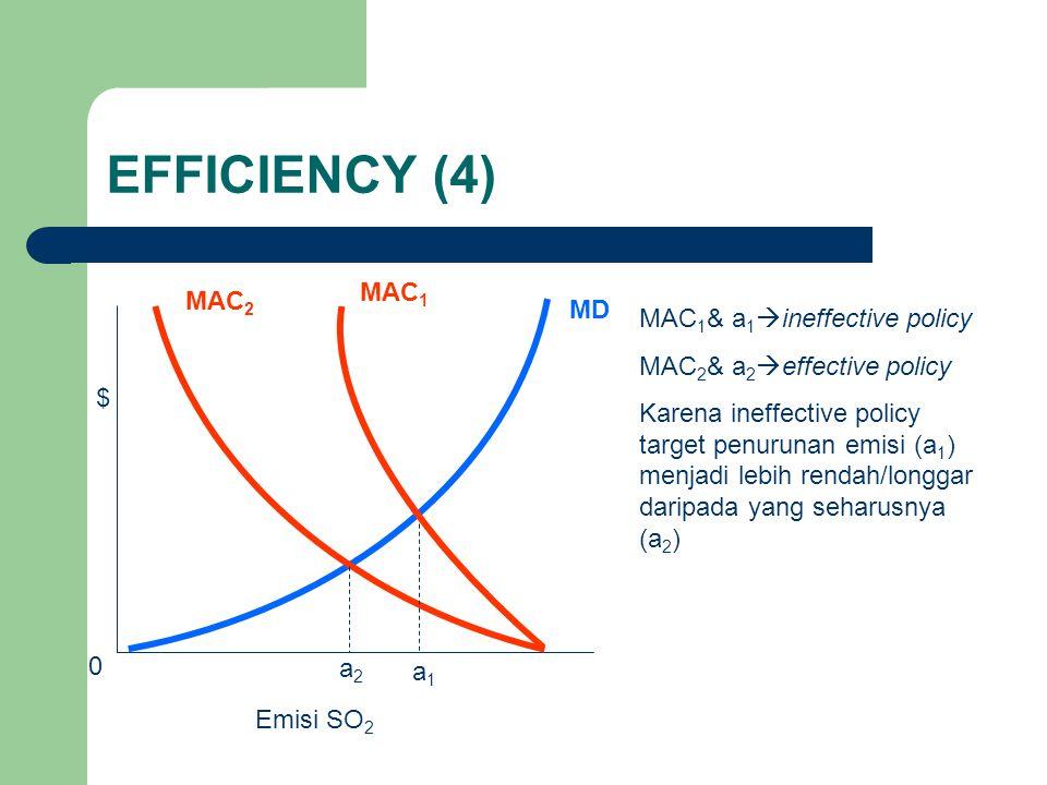 EFFICIENCY (4) MAC1 MAC2 MD MAC1& a1ineffective policy
