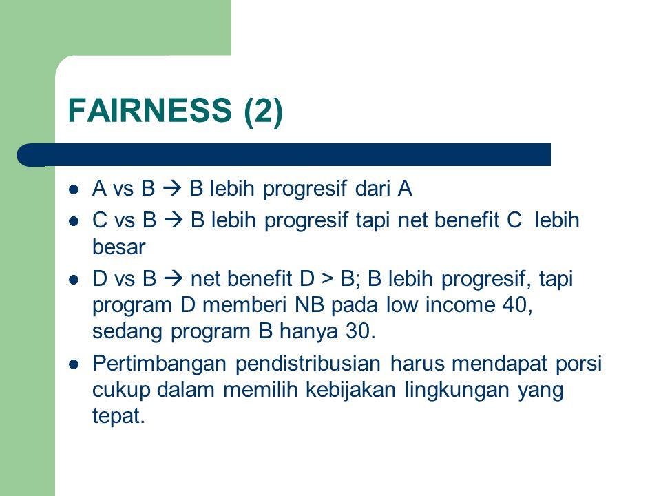 FAIRNESS (2) A vs B  B lebih progresif dari A