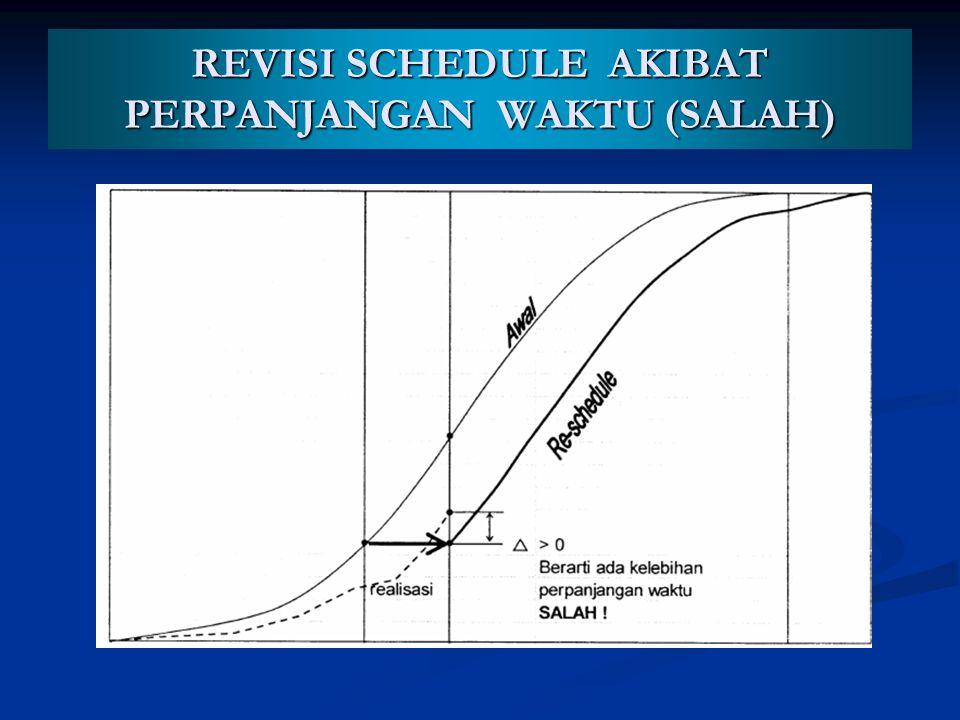 REVISI SCHEDULE AKIBAT PERPANJANGAN WAKTU (SALAH)