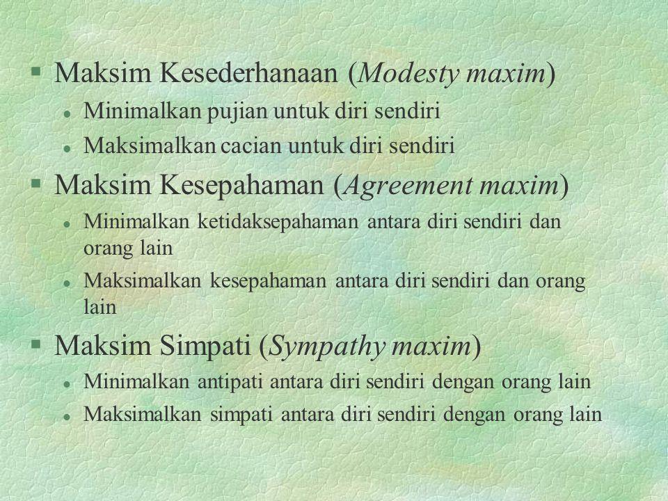 Maksim Kesederhanaan (Modesty maxim)