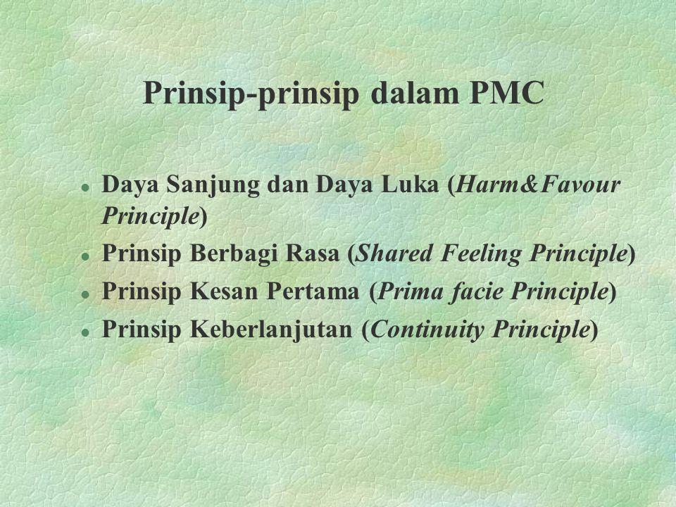 Prinsip-prinsip dalam PMC