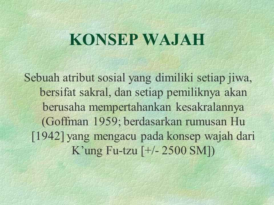 KONSEP WAJAH