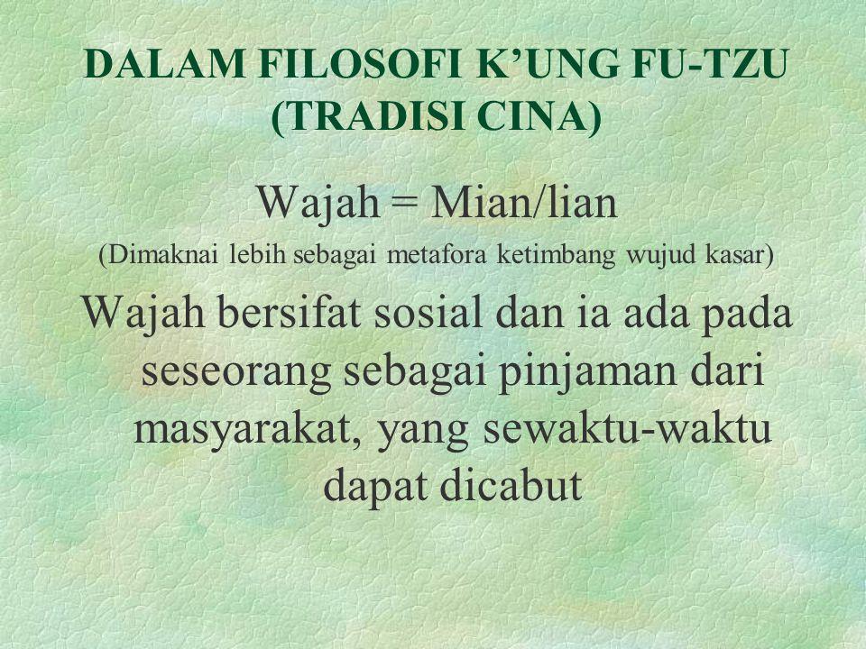 DALAM FILOSOFI K'UNG FU-TZU (TRADISI CINA)