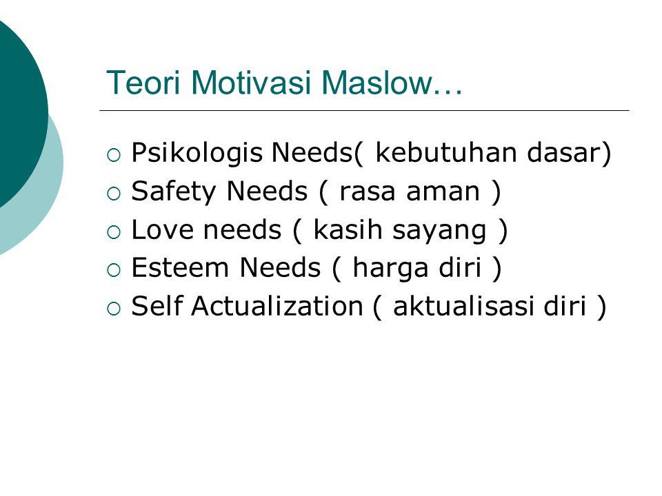 Teori Motivasi Maslow…
