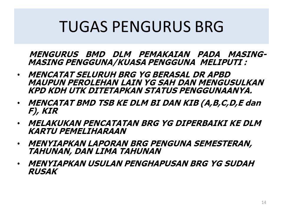 TUGAS PENGURUS BRG MENGURUS BMD DLM PEMAKAIAN PADA MASING-MASING PENGGUNA/KUASA PENGGUNA MELIPUTI :
