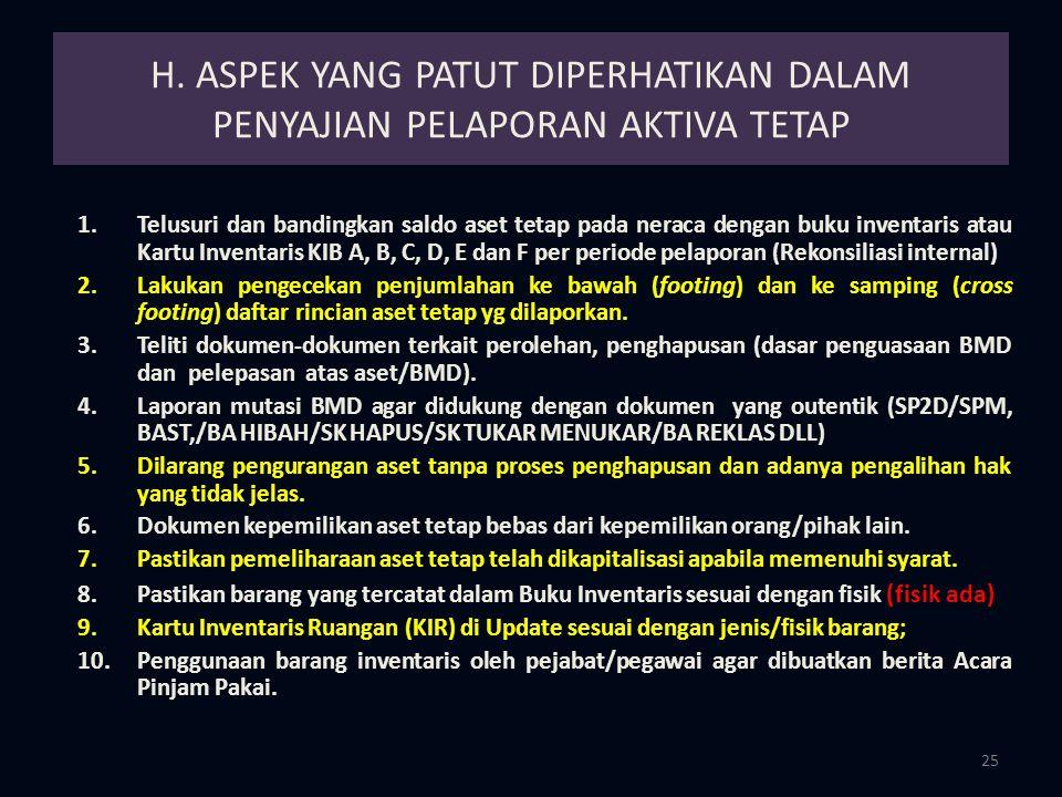 H. ASPEK YANG PATUT DIPERHATIKAN DALAM PENYAJIAN PELAPORAN AKTIVA TETAP