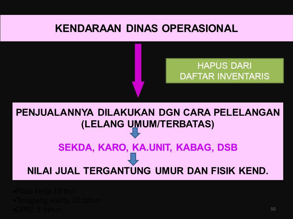 KENDARAAN DINAS OPERASIONAL