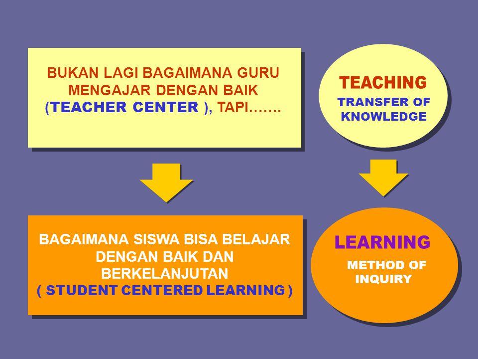 TEACHING TRANSFER OF KNOWLEDGE. BUKAN LAGI BAGAIMANA GURU MENGAJAR DENGAN BAIK (TEACHER CENTER ), TAPI…….